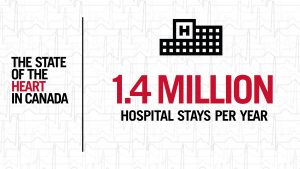 1.4 million hospital stays