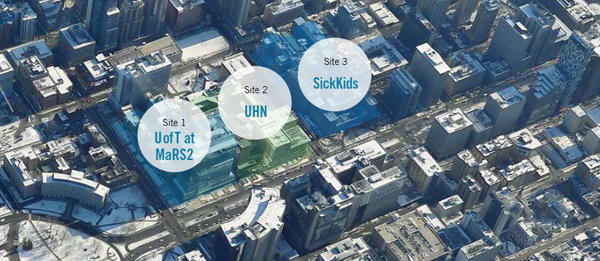 map displaying the side-by-side location of U of T at MARS2, UHN, & SickKids